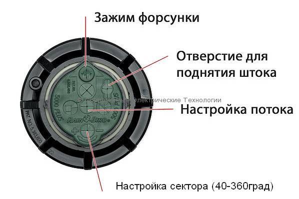 Роторный разбрызгиватель от 7.6м до 14.3м 5004 Plus-PC/3.0 (Y5430730PP)