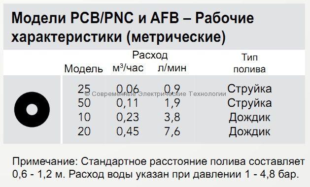 Сопло баблер PCN-20