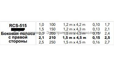 Полосовое веерное сопло 1.5x4.5м (RCS-515)