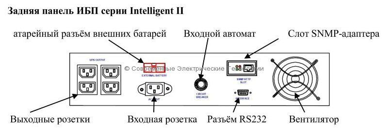 Источник бесперебойного питания 600ВА/420Вт Inelt (Intelligent II 600RM)
