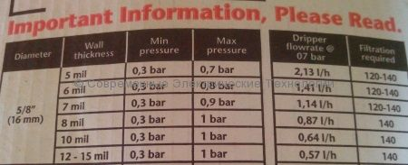 Капельная лента Aqua-Traxx щелевая 6mil д.16мм, шаг 20см, расход 1.14л/час (бухта 3048м)