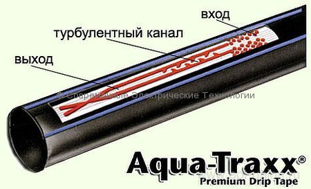 Капельная лента Aqua-Traxx щелевая 6mil д.16мм, шаг эмиттеров 10см, вылив 1.14л/час