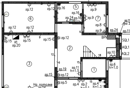 Размещение силовых электропотребителй в проекте умного дома