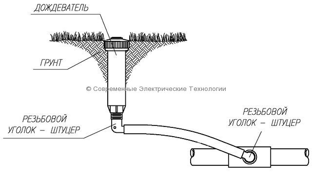 Гибкая соединительная труба (FLEX-SG)