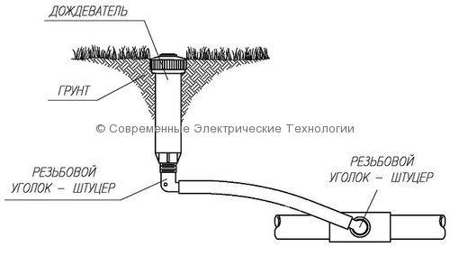 Гибкая соединительная труба (SPX-FLEX30)