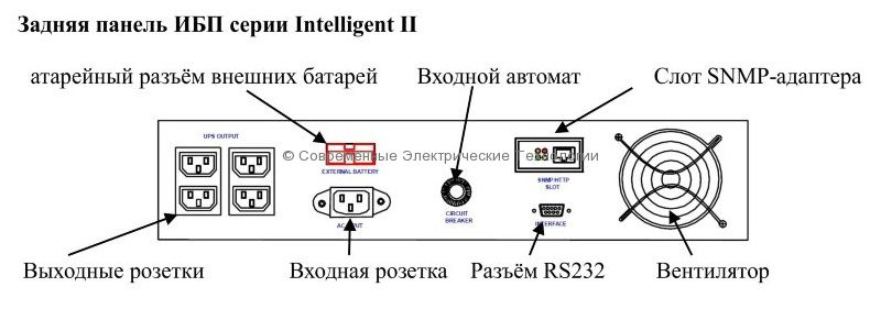 Источник бесперебойного питания 600ВА/420Вт Inelt (Intelligent II  600RMLT)