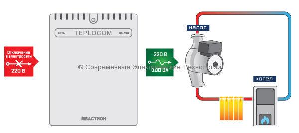 Источник бесперебойного питания для котельной автоматики 100ВА/80Вт (TEPLOCOM-100+)