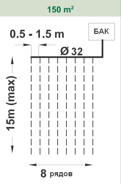 Пример монтажа капельного полива на 150м.кв.
