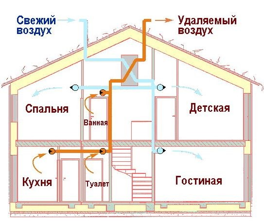 shema_vent_pritocvyt