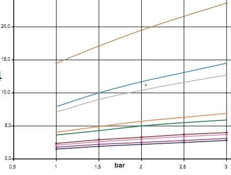 tandem_graphik